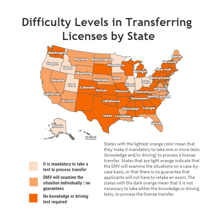 Difficulty of Transferring License by State.png